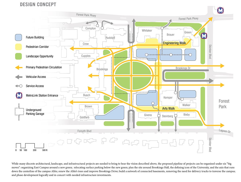 BSA_Washington University_Portfolio-7 copy