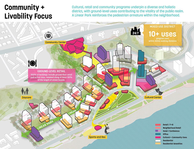 Las Salinas: An Ecological and Urban Regeneration in Viña del Mar, Chile